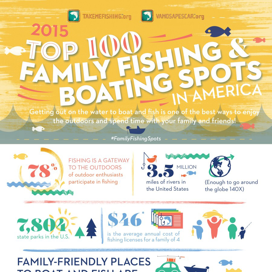 2015 Top 100 Family-Friendly Places to Fish and Boat!
