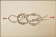 FIGURE-EIGHT LOOP (SKILL LEVEL - EASY)
