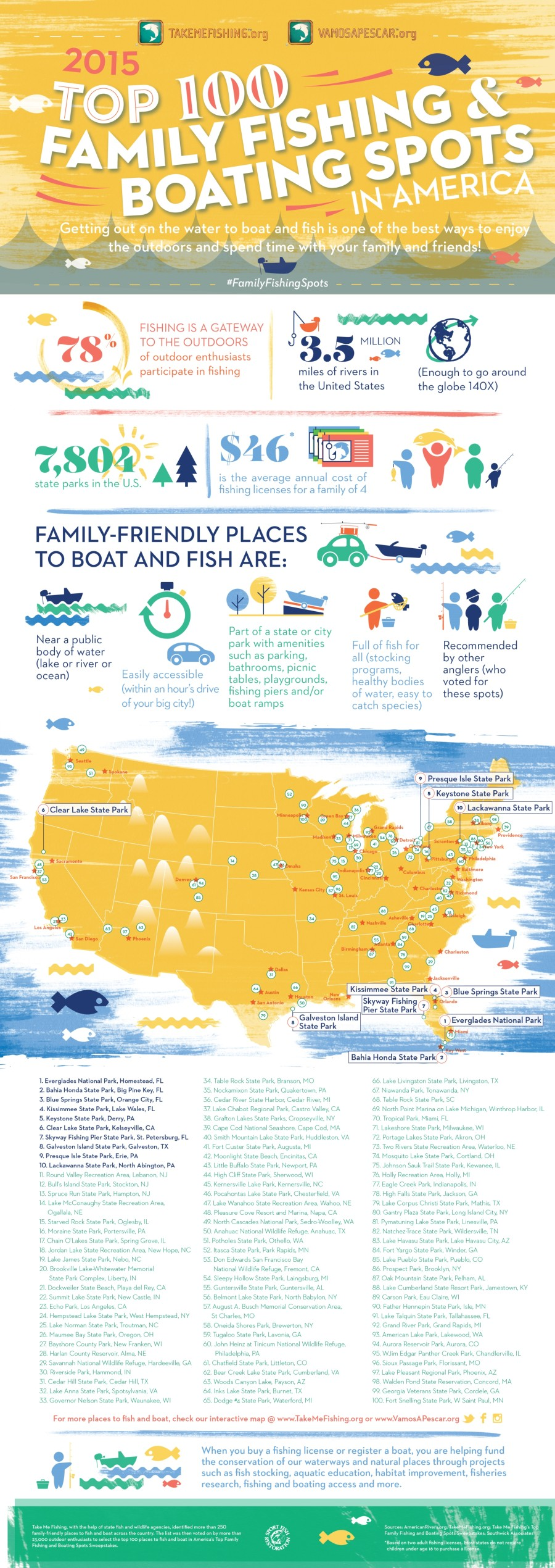 TakeMeFishing_Infographic_Top100PlacesToFish2_FINALnew