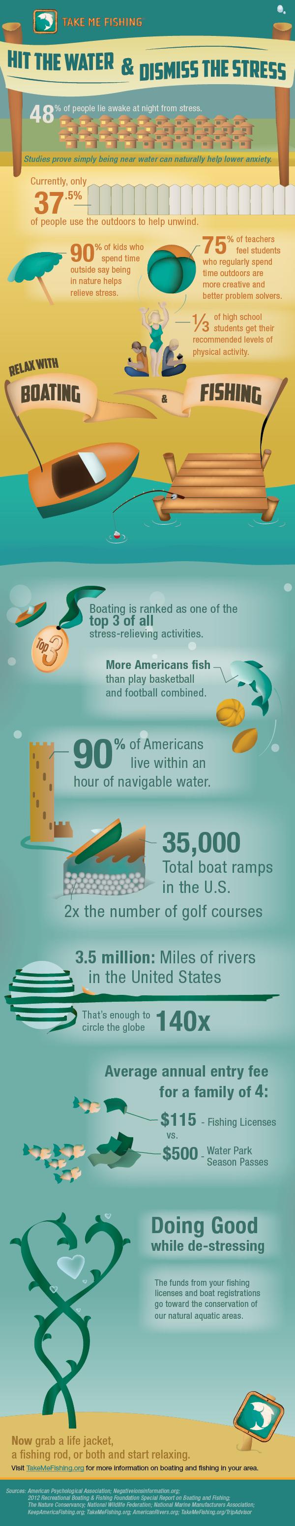 https://www.takemefishing.org/getmedia/e9916bdb-ba4d-4cb2-a0d9-b3708d10d5c6/RBFF_Infographic.jpg.aspx